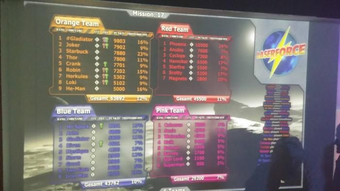 Spiel 2: KjG-FDS als Team Orange