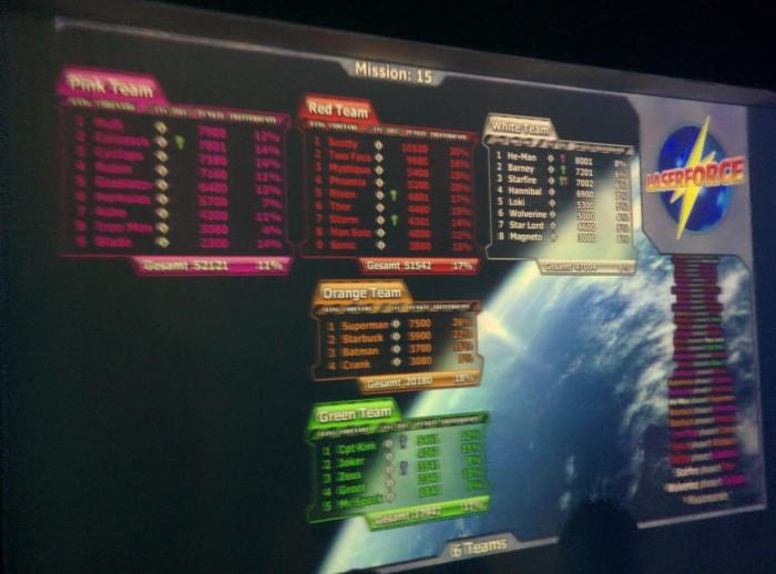 Spiel 1: KjG-FDS als Team Rot